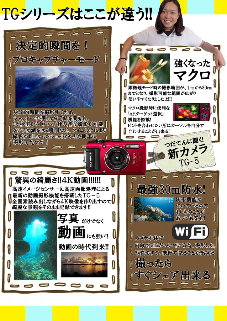 TG-5カメラ説明POP_edited-1のコピー